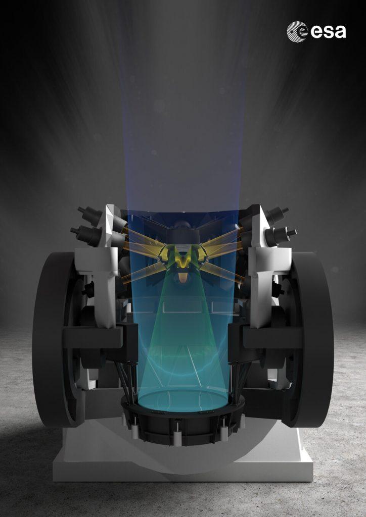 Automatizovani Osmatrači Asteroida